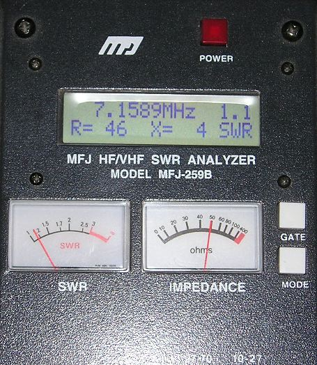 Analyzer After