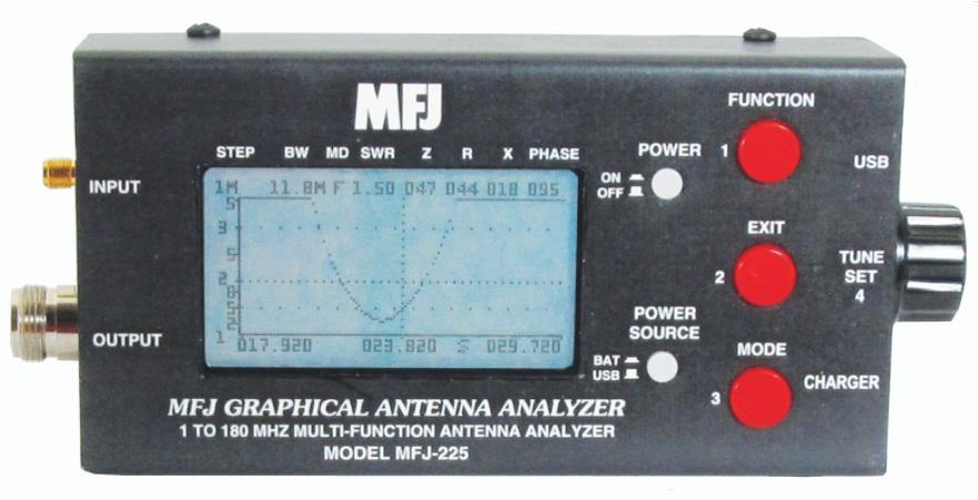 Mfj 259 Schematic Diagram. Mfj-989c Schematic, Decibel Meter Radio Antenna Yzers Schematic Diagrams on