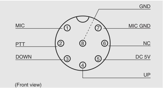 cables  u0026 interfacing