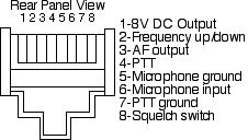 Icom Microphone Wiring Diagram: Cables 6 Interfacingrh:k0bg.com,Design