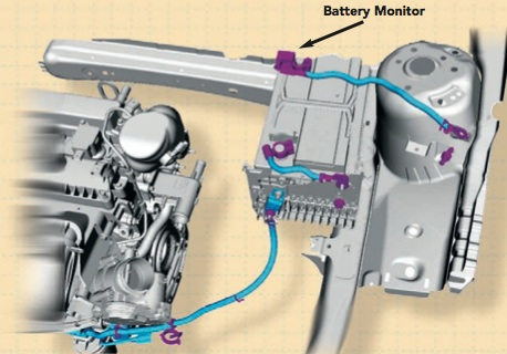 Ford's Battery Monitoring System