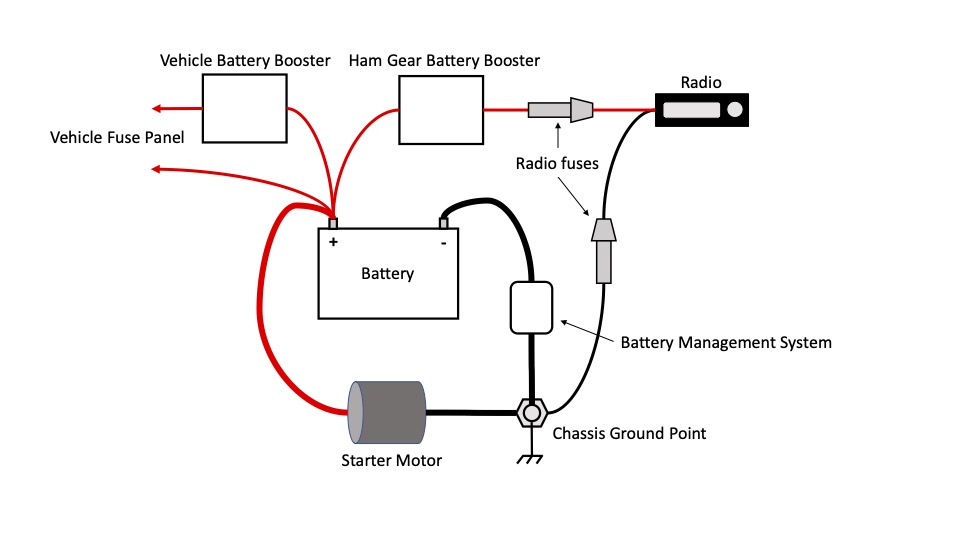 wiring \u0026 groundingBattery Cable Schematic #13